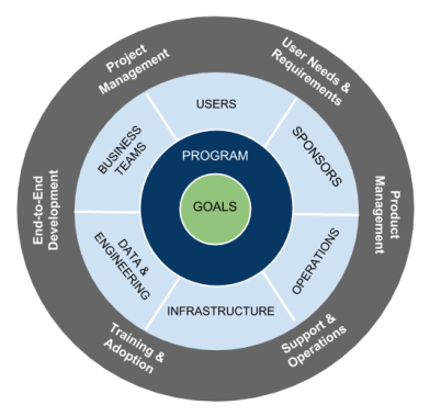 goals-alignment-service-offering-1.png