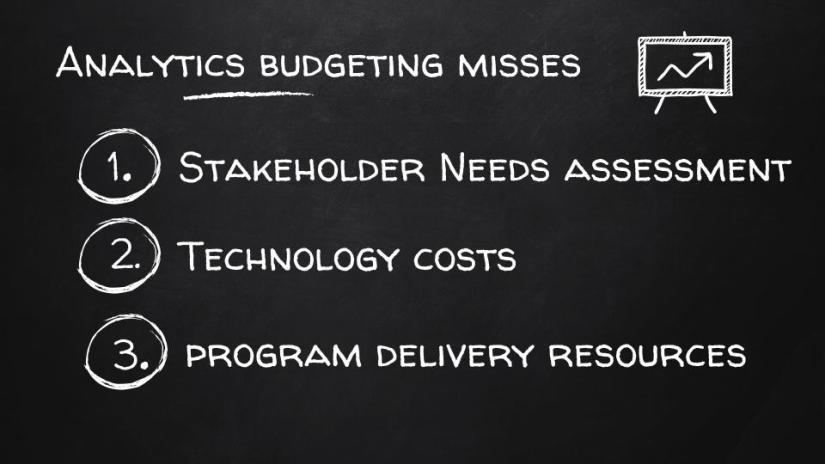 Analytics Budget Misses1